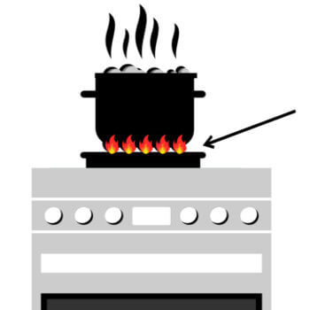 A stove, 'fogón' in Spanish